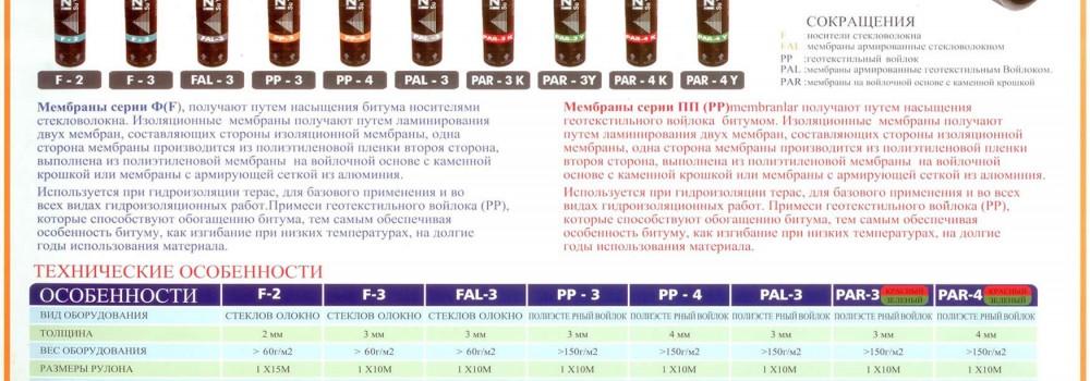 İzopak Construction Materials / 10.Page